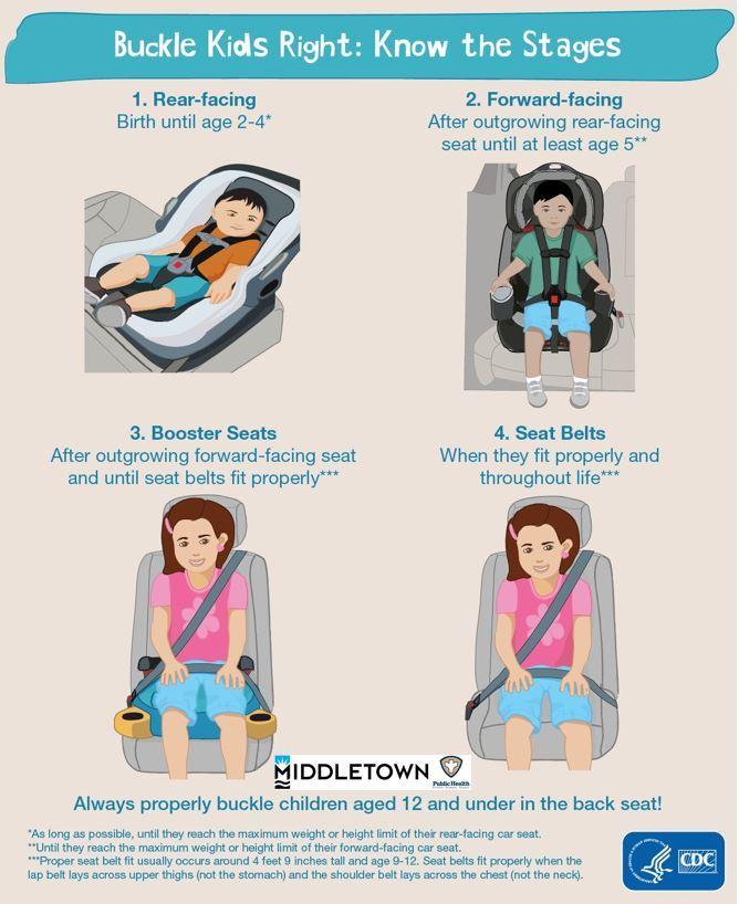 CHILDREN SEAT BELT SAFETY