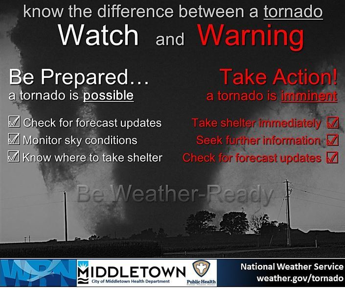 TORNADO WATCH VS WARNING BE READY MARCH 2021